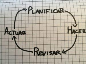 diagrama bueno